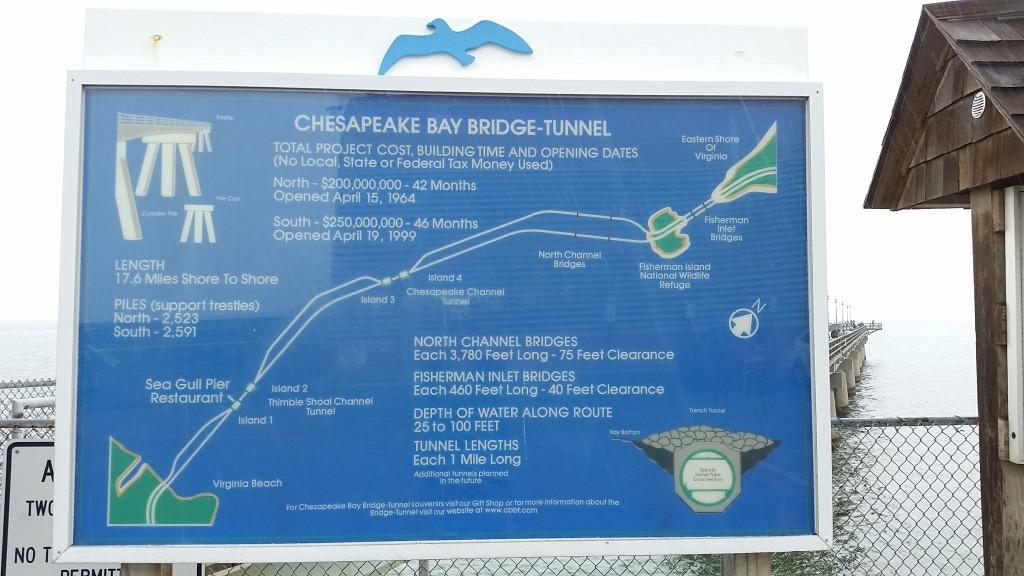 Chesapeake Bay-Bridge Tunnel restaurant map of the CBBT